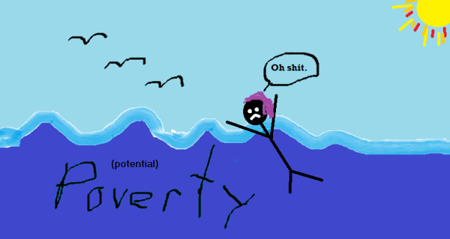 sea of poverty